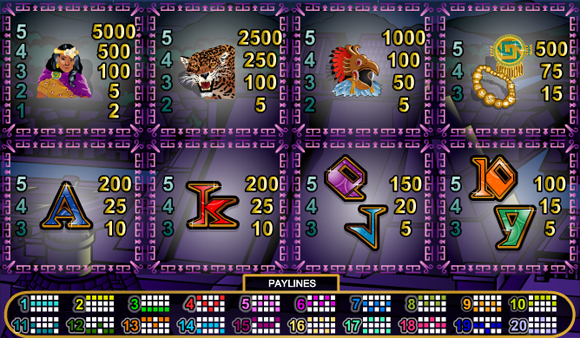 video slot machine paytable